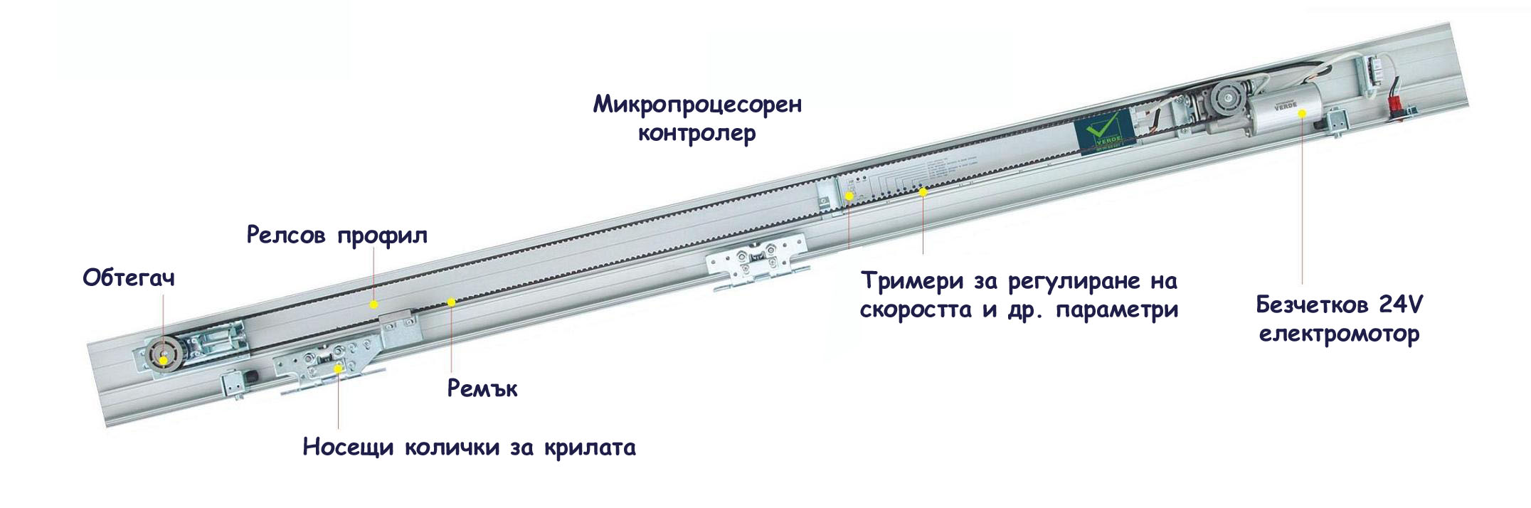 Automatic Door Operator copy